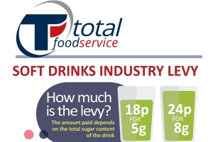 The New Soft Drinks Levy